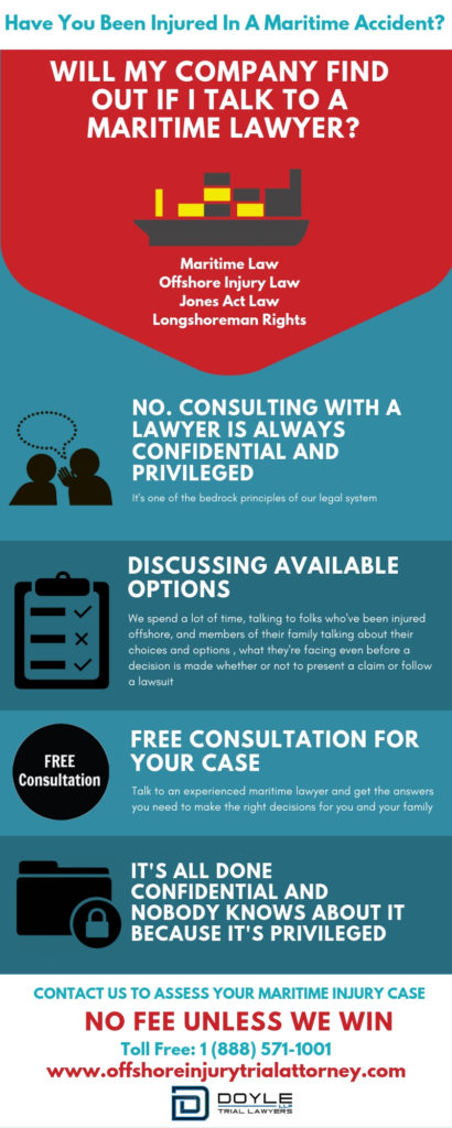 Will my company find out If I Talk To A Maritime Lawyer Infographic